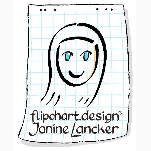 flipchart.design - auf Triviar